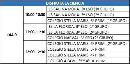 """Talleres """"Disfruta la Ciencia"""", en el Campus de la Ingeniería 2019 (UPCT). Imparte: Cayetano Gutiérrez Pérez (Divulgador científico) @ Campus de la Ingeniería-2018. UPCT Campus de Alfonso XIII."""